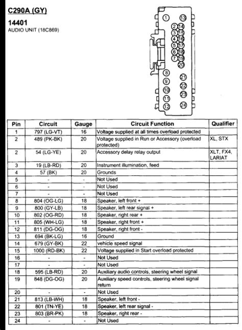 2004 Ford F 150 Audio Wiring by 2004 2008 Audio Basics Page 29 Ford F150 Forum