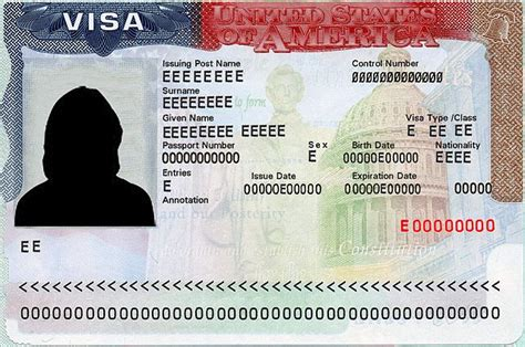 Your Complete Guide To Applying For A Us Visa