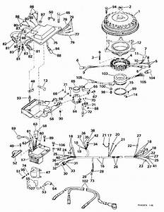 Evinrude Ignition System Parts For 1996 225hp E225czede