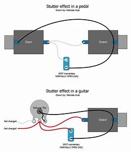 17 Best Images About Electric Guitar Mods On Pinterest