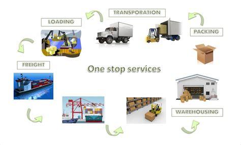 door to door service ddu sea freight door to door service from china forwarder