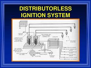 Ppt - Ignition Systems Powerpoint Presentation