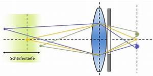 Schärfentiefe Berechnen : objektiv ~ Themetempest.com Abrechnung