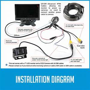 7 U0026quot  Hd Monitor 4pin System Ccd Reversing Camera Kit Trailer