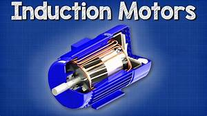 How Does An Induction Motor Work How It Works 3 Phase