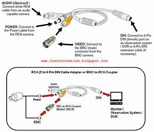 How To Splice Bnc To Usb Wiring Diagram