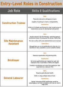 entry level skills list so you want to work in construction