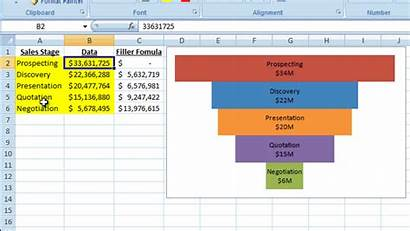 Excel Sales Pipeline Funnel Template Chart Better