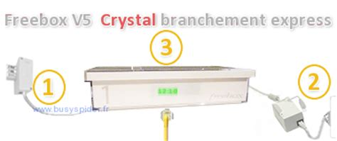 freebox  crystal installation express facile premiers branchements ethernet wifi