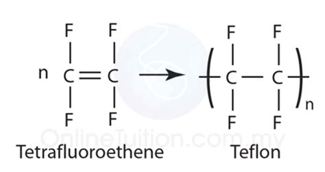 what does tetrafluoroethene contain to form a polymer as polymerisation of alkenes revision notes in a level and ib chemistry