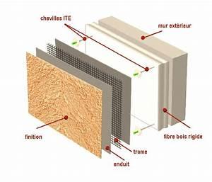 l39isolation thermique exterieure avec un support d39enduit With enduit pour bois exterieur