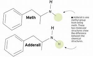 Go Back > Gallery For > Adderall Structure Bupropion
