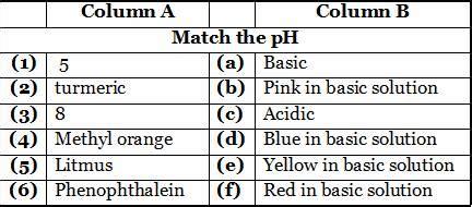 acids bases  salts  class  cbse questions solutions
