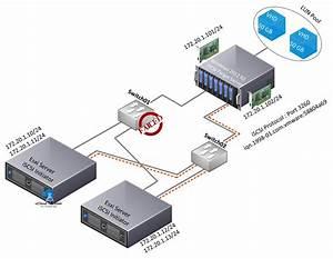 Vmware Esxi Install And Configure Software Iscsi Storage