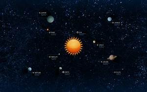 Solar System Hd Wallpapers 1080p (page 3) - Pics about space