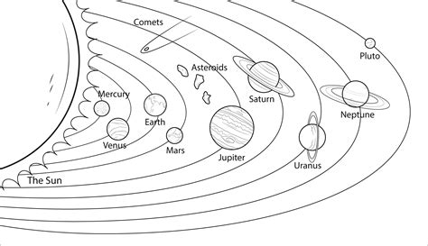 Coloring Worksheets For by Free Printable Solar System Coloring Pages For