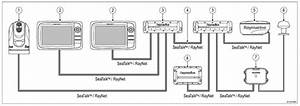 Raymarine Hs5 Seatalk Hs Network Switch  A80007