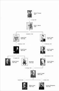 The Academic Family  Friend Or Foe