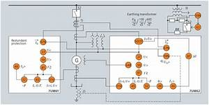 Electrical Generator Protection