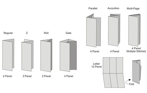 Types Of Brochure Folds Pictures To Pin On Types Of Brochure Folds Pictures To Pin On