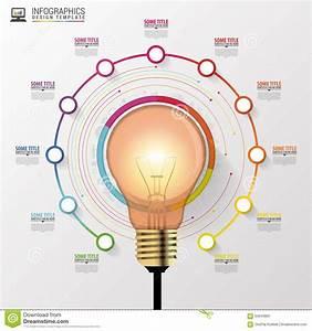 Free Energy Light Bulb Theory