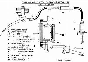 Adjustment Of Clutch