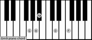 Gm9 Piano Chord G Minor Ninth Charts Sounds And Intervals
