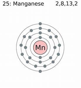 File Electron Shell 025 Manganese Png