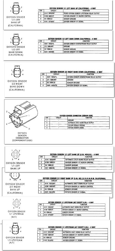 Dodge Ram Sensor Wiring Diagrams Indexnewspaper