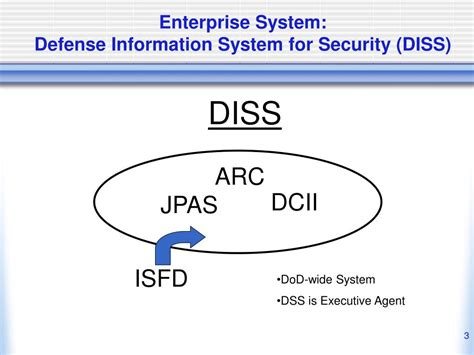 ppt industrial security facilities database isfd