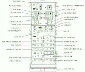 Mercury Sable Fuse Box Diagram