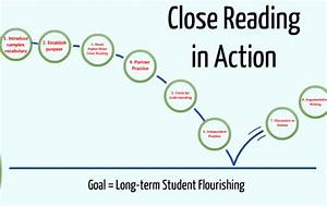 A Non-Freaked Out, Focused Approach to the Common Core ...