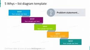Essential Lean Management Presentation Diagrams Ppt