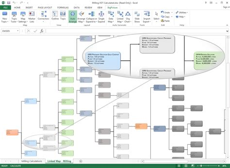 driver tree template using bigpicture software first principles consulting