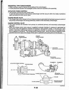 1994 Legacy Twin Turbo Engine Problem Please Help  Revs Drop At Accelarating