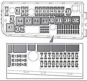 Saab 9-3  2003  - Fuse Box Diagram
