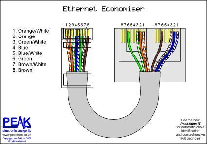 100base T Wiring Diagram by Splitter Wiring Diagram For Rj 45 100base Tx Uses 2 Pairs