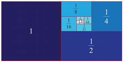 Geometric Nth Term Sequence Gp Square Solved