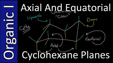 Chair Cyclohexane Axial Equatorial by Axial And Equatorial Planes On The Chair Conformation Of
