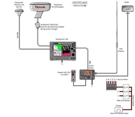 vhf radio antenna wiring vhf free engine image for user