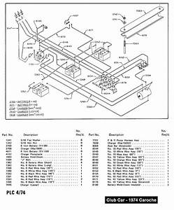 Ingersoll Rand Club Car Golf Cart Wiring Diagrams