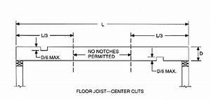 Drilling notching internachi for Notching a floor joist