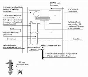 200 Amp Meter Base Wiring Diagram