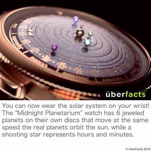 Solar system Watch | Intresting facts about everyday life ...