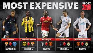 Ousmane Dembele becomes second most expensive player with ...