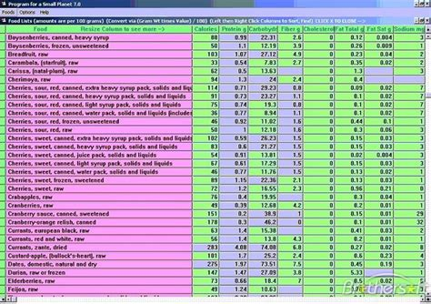 best 25 carbohydrate counter ideas on carb counter chart carb counter and carb
