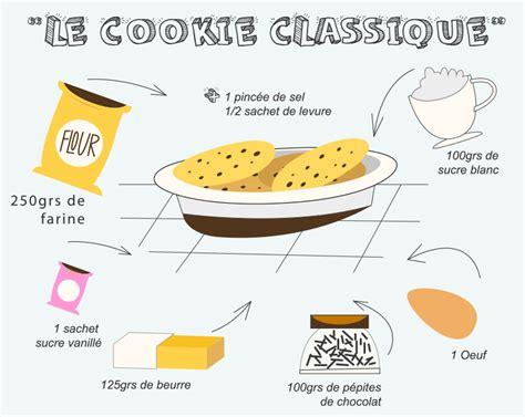 recette de cuisine cookies recette on topsy one