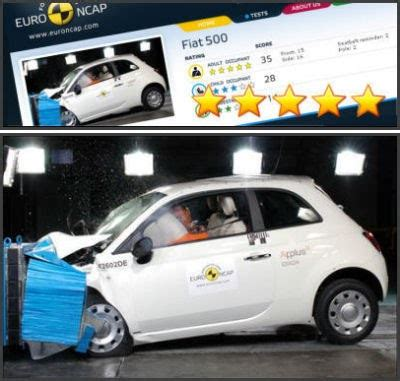 Fiat Safety by 5ooblog Fiat 5oo New Fiat 500 Safety Ncap 5