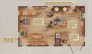Design Your Shop Western Building Center