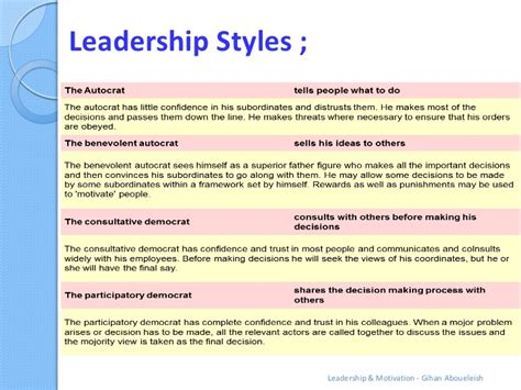 leadership outline examples  examples